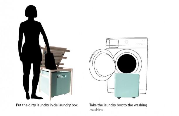 Laundry box 06